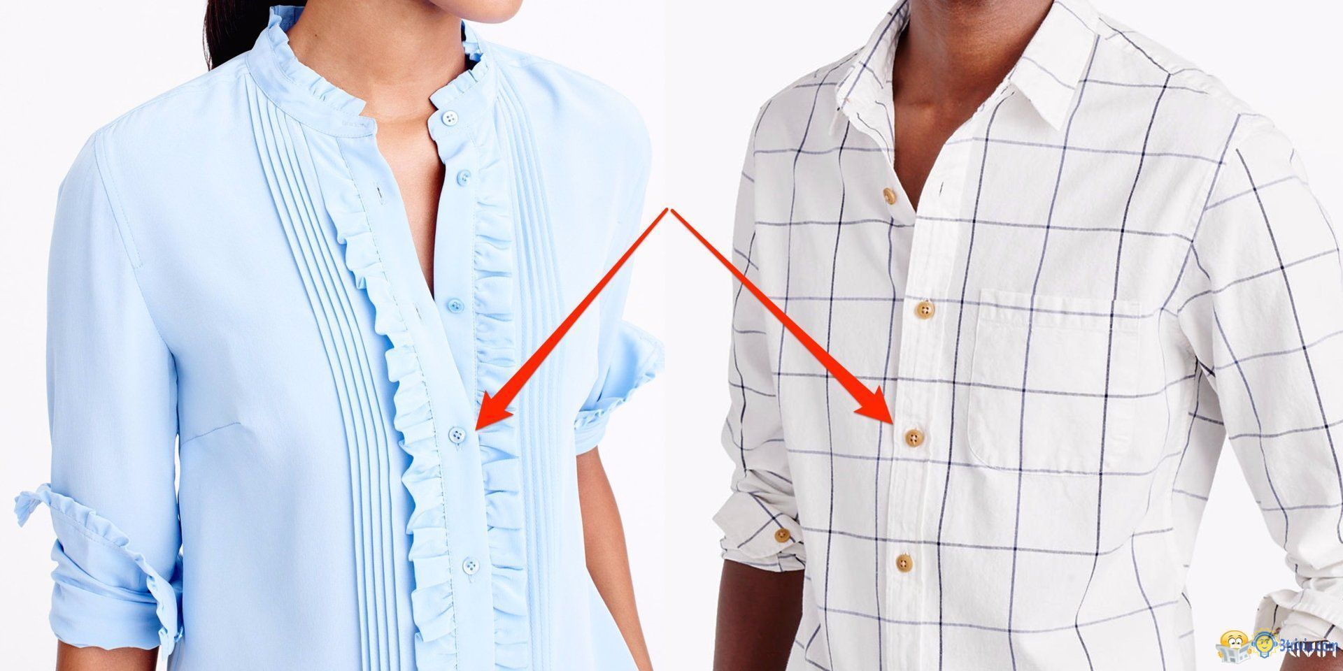 Clothing Trivia:Why are the buttons for men's and women's clothing in different positions?