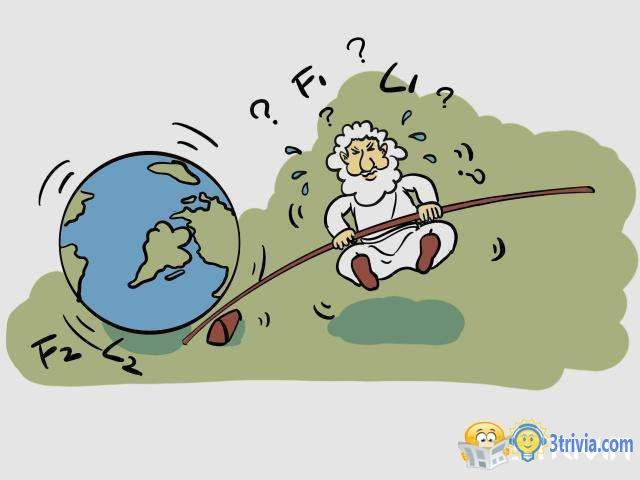 Knowledge trivia: Is it true that giving me a fulcrum can shake the earth?